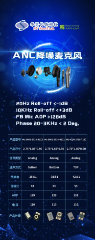 2020 (Fall) Asia Bluetooth Headphone Exhibition